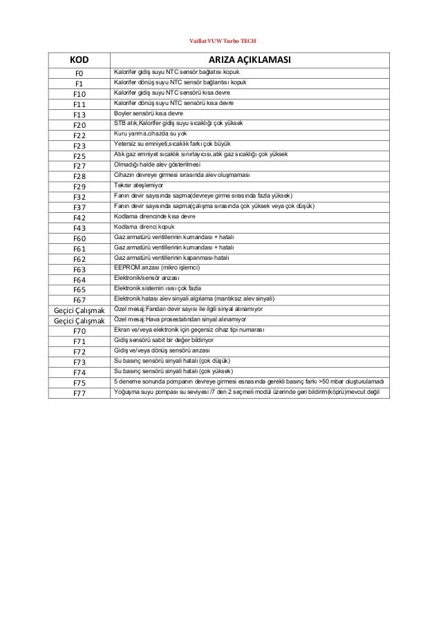 vaillant arıza kodları ve çözümleri teknik servis